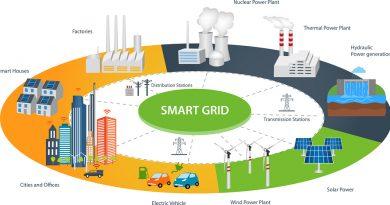 Dijital Dönüşümle Enerji Sektürü Nasıl Değişir?