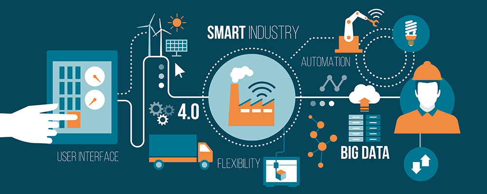 dijital enerji 1 - Dijital Dönüşümle Enerji Sektürü Nasıl Değişir?