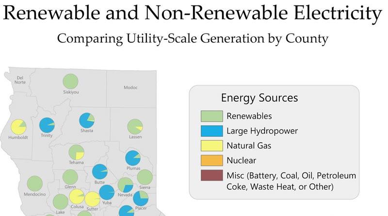 ABD Kaliforniya, 2020 Öncesi Yenilenebilir Enerji Hedefine Ulaştı