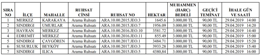 jeotermal ihale 1 1024x221 - Balıkesir YİKOB, 7 Adet Jeotermal Kaynak Arama Ruhsat Sahası İhale İlanı Yayınlandı